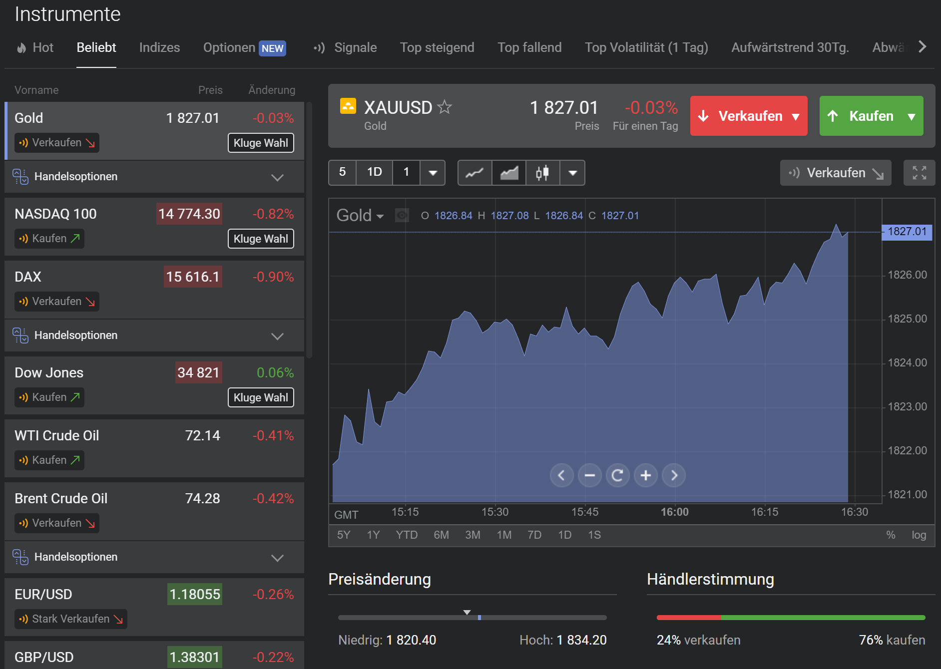 Demokonto und Trading App